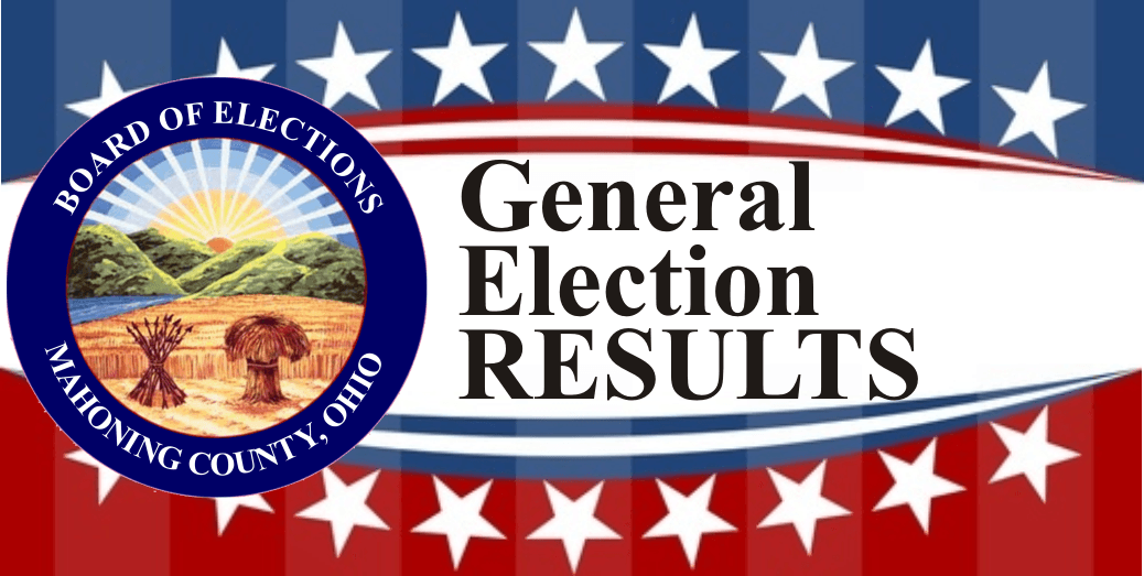 General Election 2015 Results